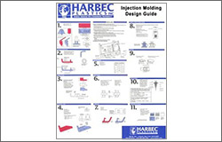 Beyond Proof of Concept: How HARBEC Brings Design, Engineering and Manufacturing Value to Every Part and Project